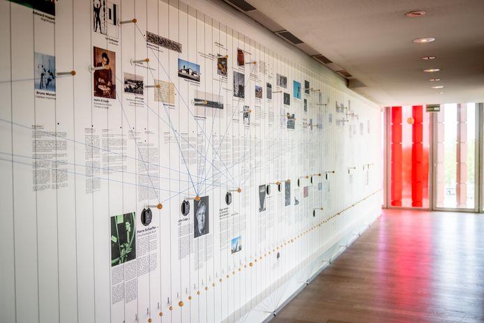 De tijdslijnwand geeft dertien hoogtepunten weer in de geschiedenis van de klankkunst.