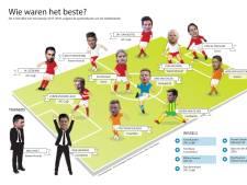 De trainers zijn de talenten van het amateurvoetbal in de regio Maasland