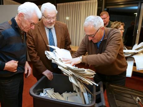 Forum voor Democratie is net niet de grootste in Gorinchem