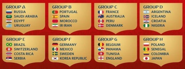 De loting voor het WK in Rusland leverde België een bijzonder gunstige loting op met tegenstanders Panama, Tunesië en Engeland. Beeld FIFA