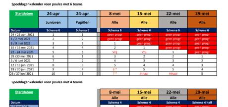 KNVB maakt poule-indelingen en speelschema van RegioCup bekend