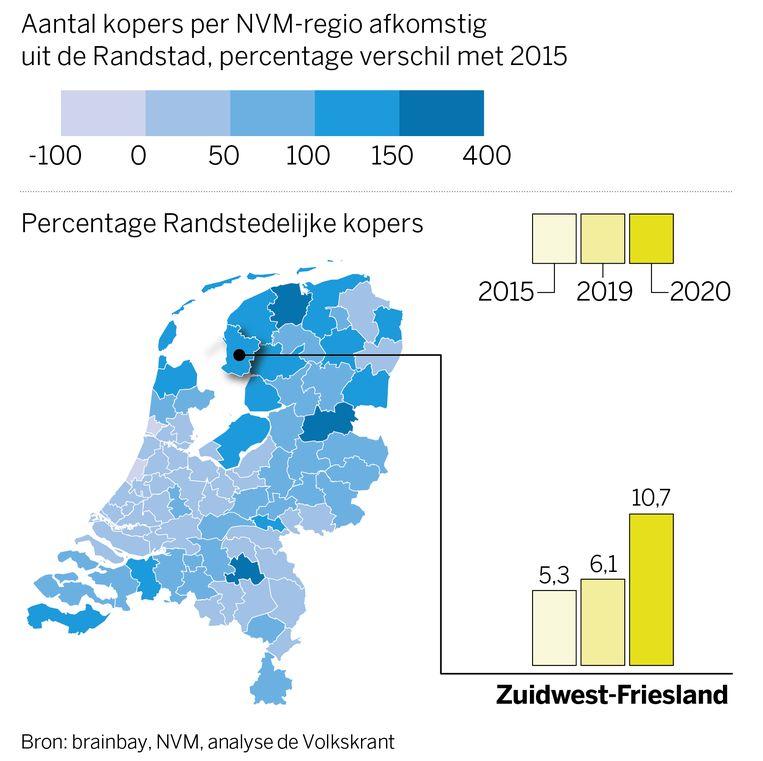 Verandering in percentage Randstedelingen per regio Beeld Volkskrant infographics