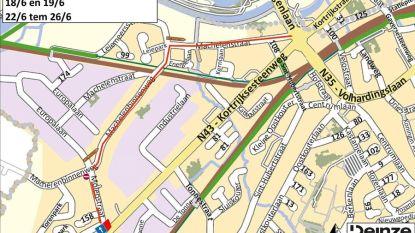 Tijdelijk eenrichtingsverkeer in Molenstraat