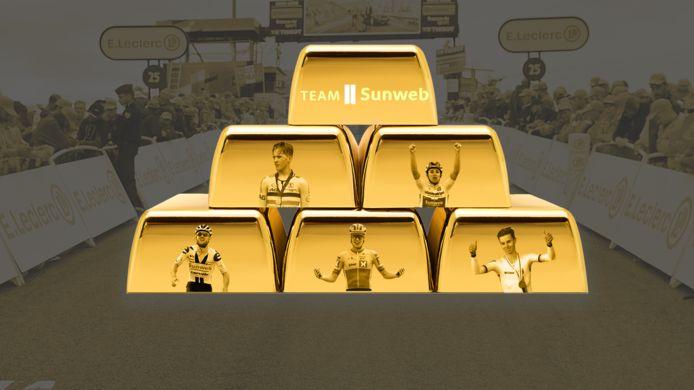 Team Sunweb is ploeg opgebouwd uit heel wat  talentvolle goudklompjes
