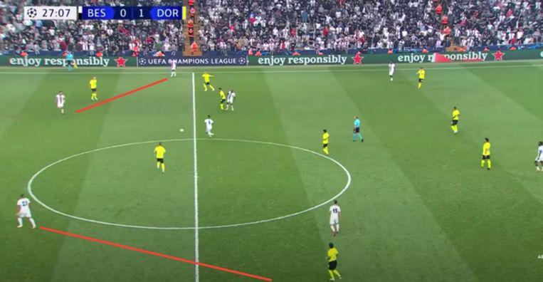 De backs van Besiktas zijn kwetsbaar op omschakelmomenten. Beeld Screenshot Ziggo Sport