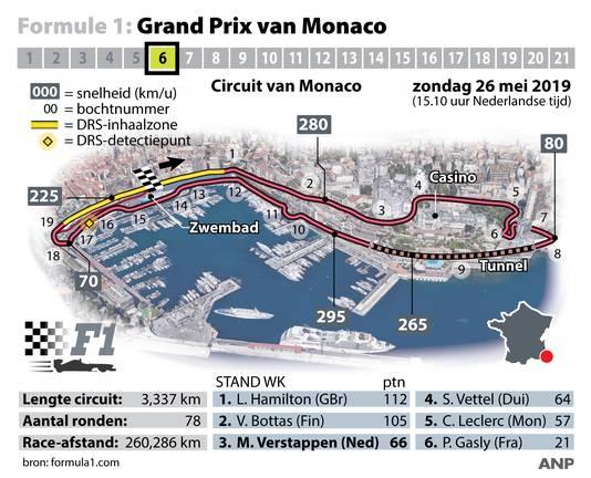 Grand Prix van Monaco.
