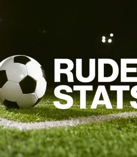 5 cijfers over de landelijke aftrap Goes-Sportlust'46
