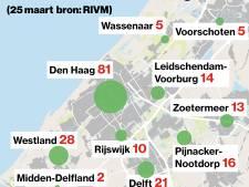 Lees terug| Haagse markt gesloten, aantal bevestigde coronabesmettingen stijgt naar 221