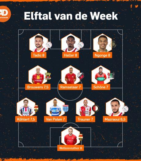 Ajax levert drie spelers af aan Elftal van de Week na vijfklapper tegen PSV