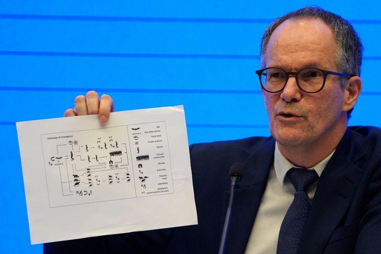 WHO-missieleider Peter Ben Embarek toont een diagram van mogelijke overdrachtsroutes, bij de afronding van de missie, januari 2021. Beeld AP