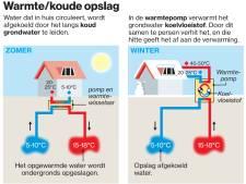 Bosberg en omgeving in Boekel als eerste van het gas af