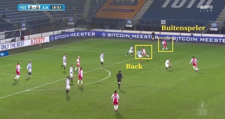 Ajax Beeld Screenshot