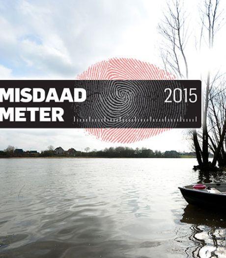 Misdaadmeter 2015: iedere week een nieuw thema