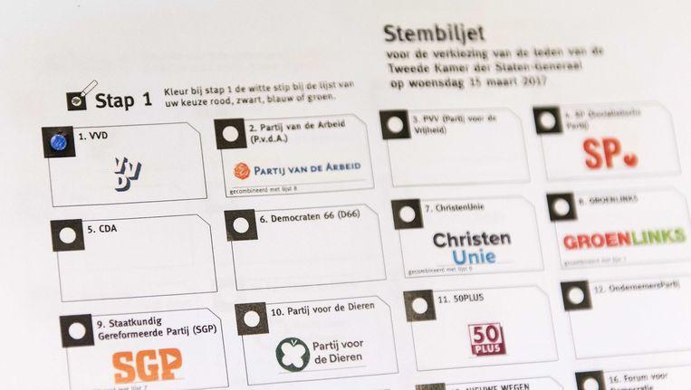 Een stembiljet voor Nederlanders in het buitenland.