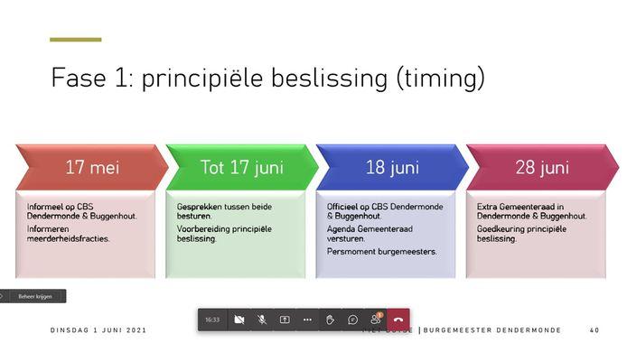 Deze slide over de timing om tot een principiële beslissing te komen rond de fusieplannen tussen Buggenhout en Dendermonde is duidelijk. Die werd getoond tijdens de Commissie Algemene Zaken in Dendermonde.