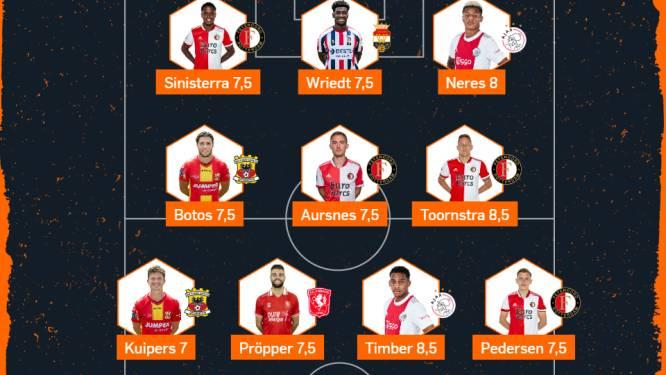 Feyenoord, Ajax, Eagles en Twente domineren Elftal van de Week