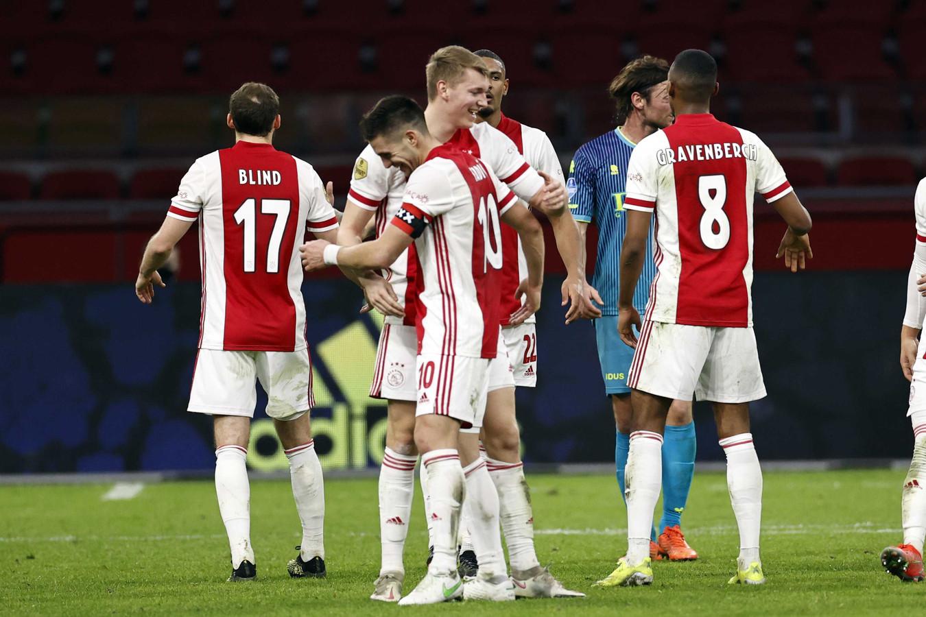 Ajax ontving het hoogste voorschot van alle eredivisieclubs.