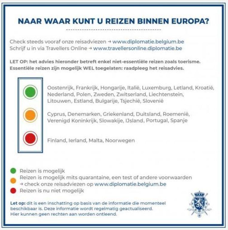 De Europese landen op de lijst van Buitenlandse Zaken (stand op 5 juli 2020).