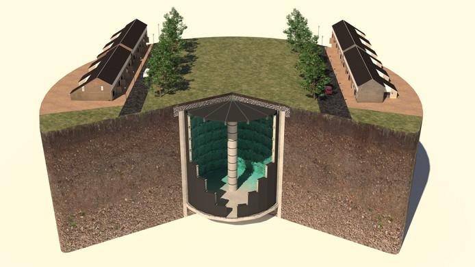 Een impressie van de ondergrondse energieopslag in een Ecovat zoals die dit jaar bij Het Dorp in Arnhem wordt gebouwd.