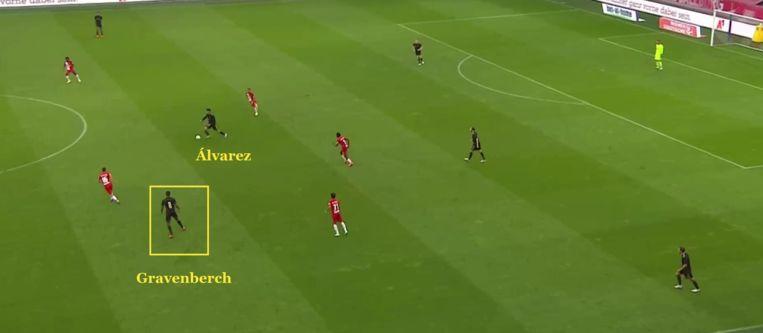 null Beeld Screenshot Ziggo Sport