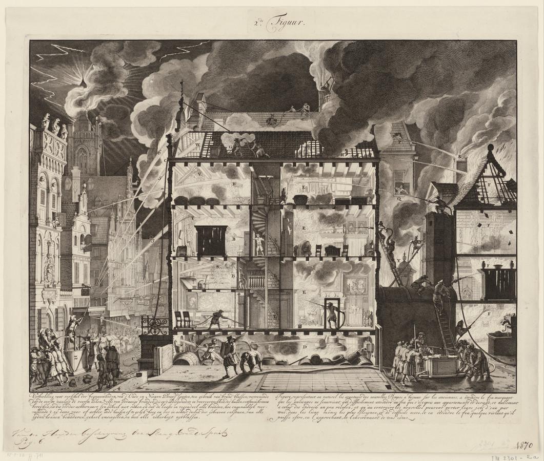 Oude brandspuiten en nieuwe slangbrandspuiten in de praktijk, Prent, 1690 Rijksmuseum Amsterdam RP-P-OB-77.741 1688 - 1690