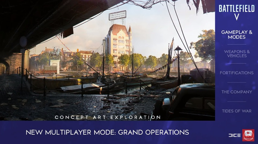 In Battlefield V zit onder meer Rotterdam.