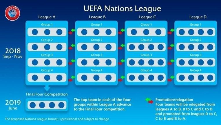 null Beeld UEFA
