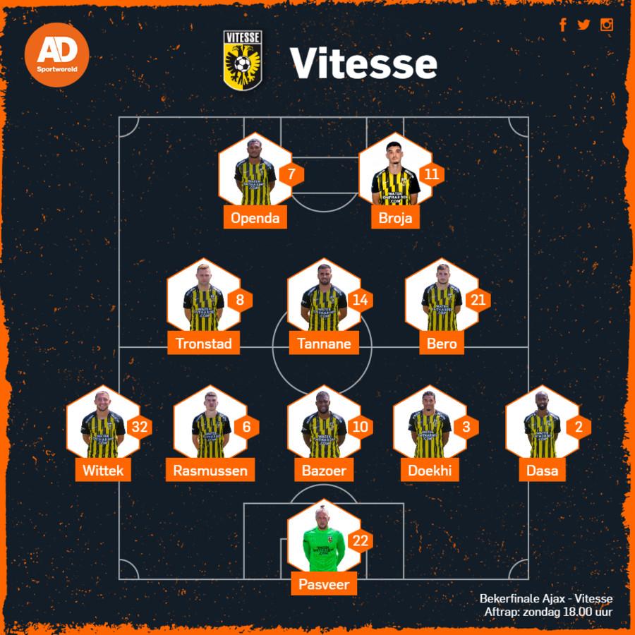 De vermoedelijke opstelling van Vitesse in de bekerfinale.