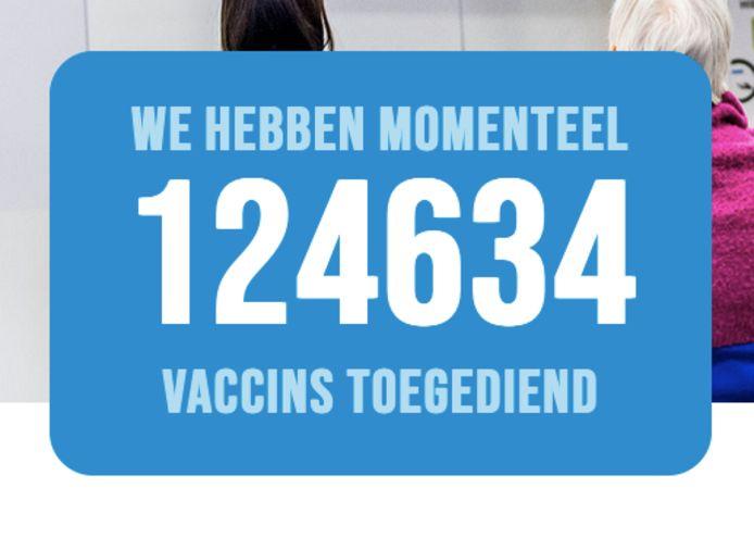Vaccinatieteller Denderdal.