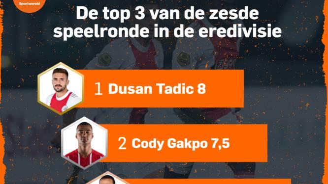 Tadic, Mazraoui en Gakpo de uitblinkers, vier onvoldoendes in Groningen