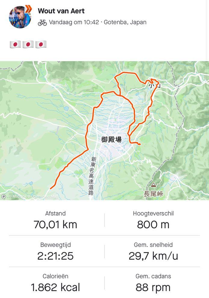Les données du premier entraînement de Wout van Aert, Tiesj Benoot et Greg Van Avermaet au Japon.