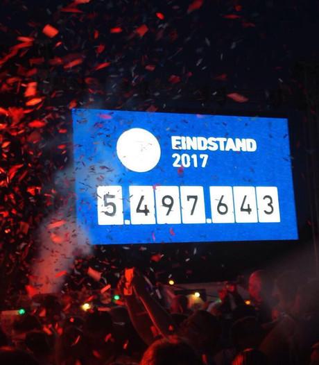 Roparun brengt bijna 5,5 miljoen euro op