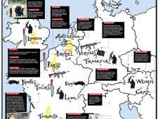 Nederland potentieel doelwit: 'Jihadgevaar van alle kanten'