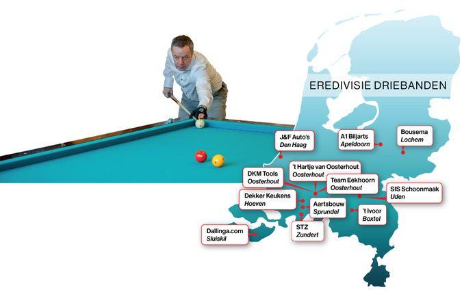 De clubs in de eredivisie driebanden concentreren zich allemaal in de zuidelijke helft van het land, en dan vooral in Brabant.
