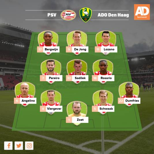 Opstelling PSV.