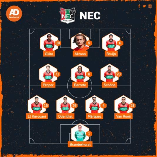 Vermoedelijke opstelling NEC tegen Feyenoord.