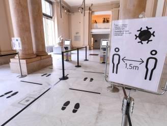 Financiële steun voor musea