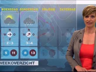 Frank en Sabine geven nu ook info over zonne- en windenergie in weerbericht