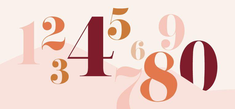 Zo ziet deze week (30 maart t/m 5 april) eruit volgens jouw numeroscoop