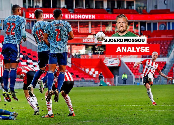 PSV-Ajax.