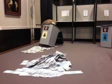Verkiezingsdag in gemeente Zaltbommel voorspoedig verlopen