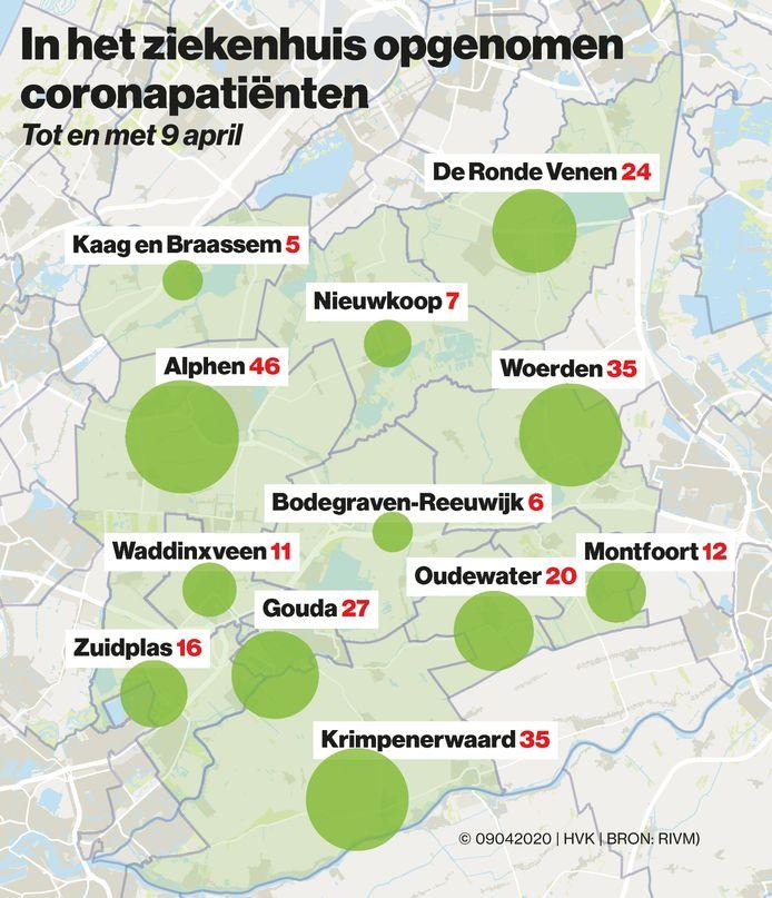 Totaal aantal in het ziekenhuis opgenomen coronapatiënten uit het Groene Hart, tot en met 9 april.