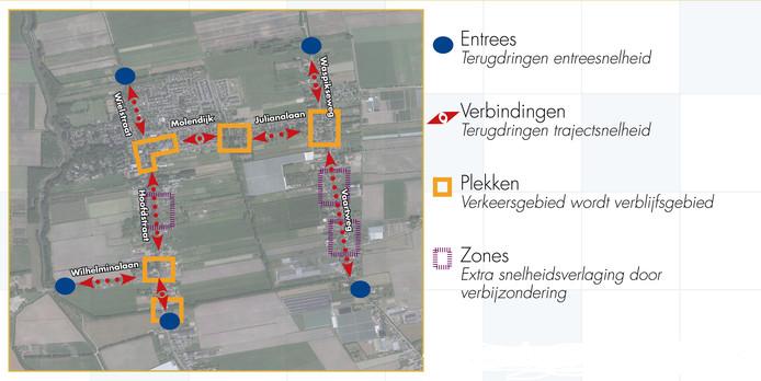 Verkeersstromen 's Gravenmoer.