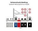 Verkeerssituatie Waalbrug in deze Vierdaagseweek.