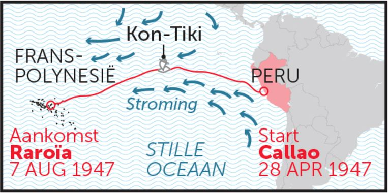 De reis van Heyerdahl en de Kon-Tiki. Beeld grafiek dm