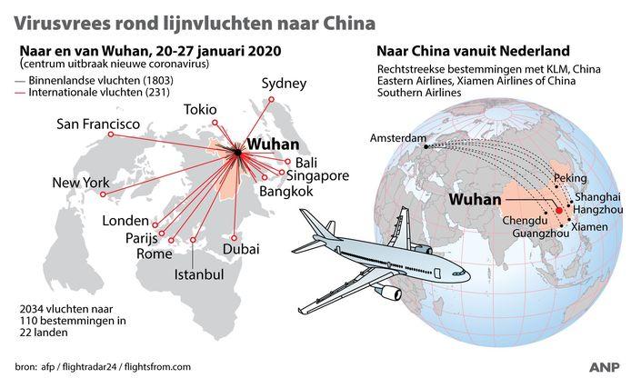 Virusvrees rond lijnvluchten naar China, overzicht verwachte vluchten van en naar Wuhan, centrum van uitbraak nieuw coronavirus en overzicht vluchten naar China vanuit Nederland. ANP INFOGRAPHICS