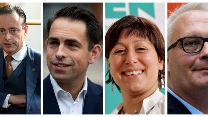 Zo heeft Antwerpen gestemd: N-VA blijft de grootste, forse winst voor Vlaams Belang