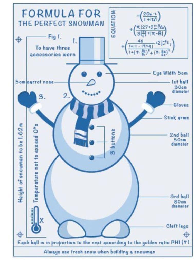 Zo ziet de perfecte sneeuwman eruit volgens wiskundige James Hind. Beeld James Hind, Nottingham Trent University