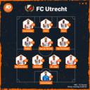 Opstelling FC Utrecht