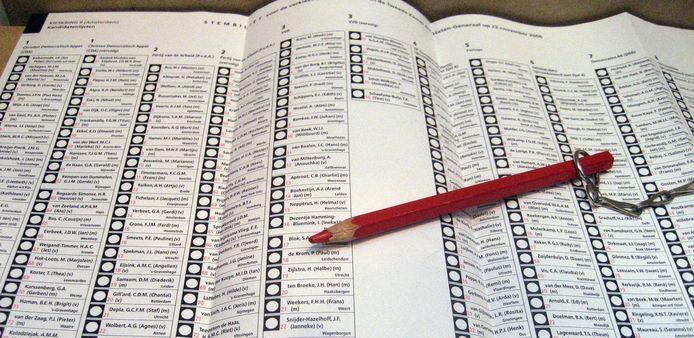 Verkiezingen.
